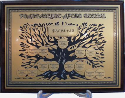 красивое поздравление к подарку дерево семьи подлечит, бабушка, пока